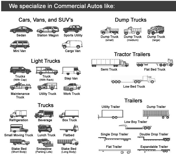 SC Commercial auto master list of trucks and vehicle types we insure.